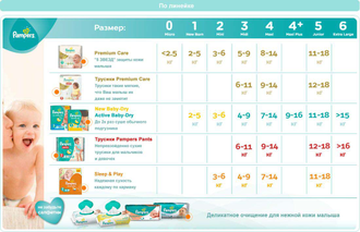 Трусики Pampers Premium Care 4 (9-15 кг) 38 шт.