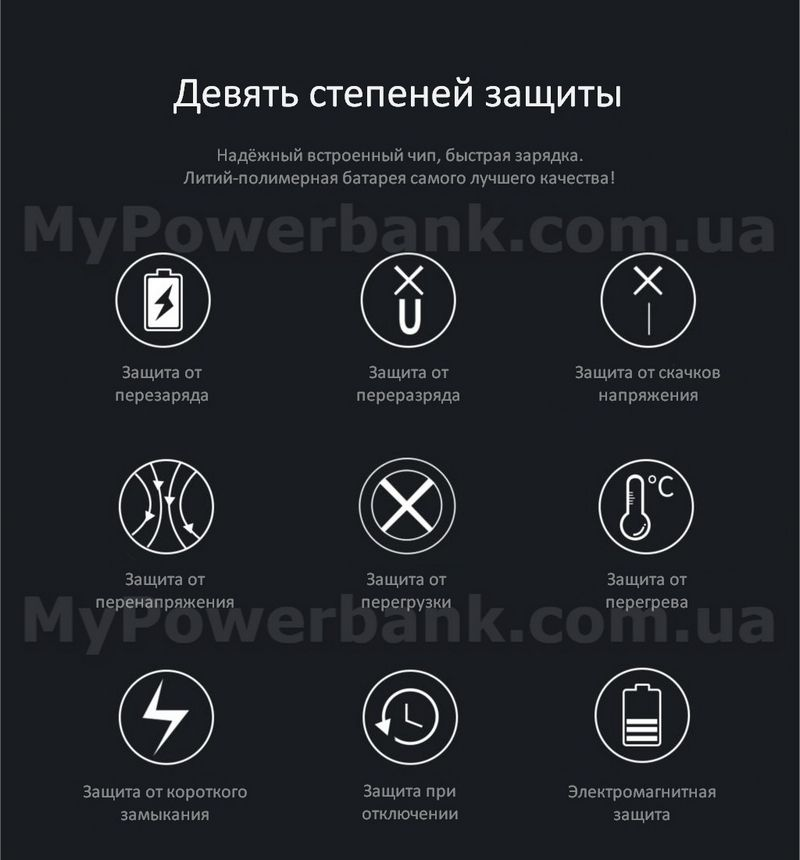 BASEUS POWER BANK 20000mAh