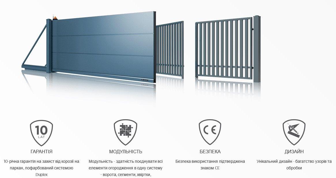 качества въездных систем из Польши