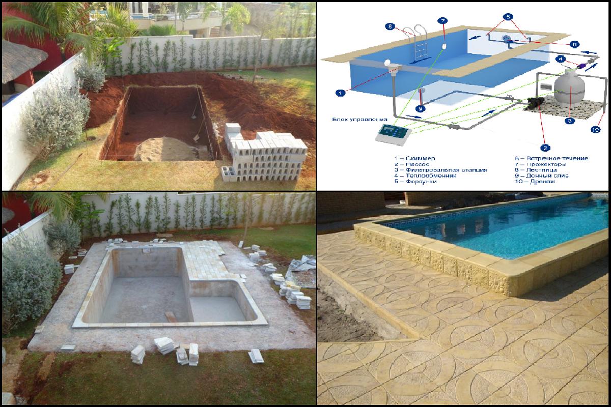 Поэтапное строительство бассейнов