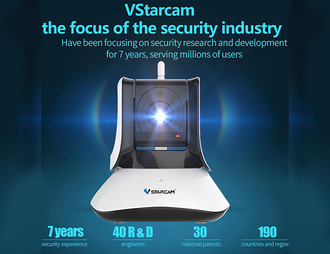 Поворотная Smart IP-камера Vstarcam C21 (Photo-09)_gsmohrana.com.ua