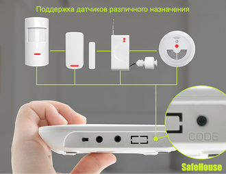 Беспроводная WI-FI сигнализация SH-007W-Smart (Photo-04)_gsmohrana.com.ua