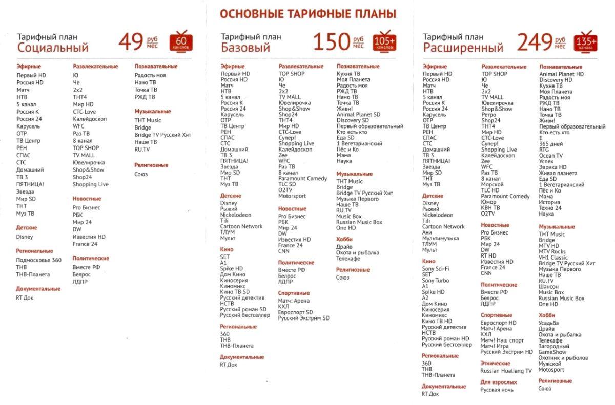 Цифровое телевидение ттк Барнаул каналы