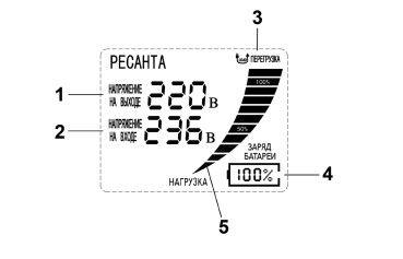 Дисплей устройства РЕСАНТА УБП-1000