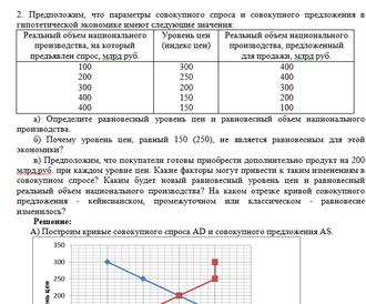 Решение задач совокупный спрос и совокупное предложение электростатика решение задач 1 курс