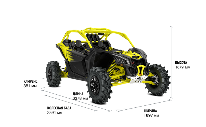 Характеристики баггі BRP Can-Am Maverick X3