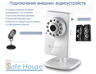 Компактная Wi-Fi IP-камера Starcam GS-T29 (Photo-07)_gsmohrana.com.ua