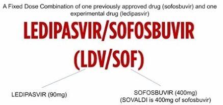 Инструкция по применению Софосбувир + Ледипасвир (Hepcinat LP, Heterosofir Plus, MPI VIROPACK PLUS)