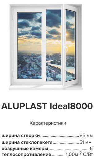 ALUPLAST IDEAL 8000 — система ADVANCE