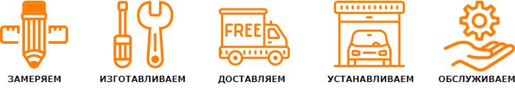 ворота и ролеты для гаража и склада - изготовление, доставка, установка