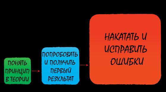 Реструктуризация кредита в почта банке физическому лицу