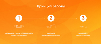 Wi-Fi реле SonoFF World On