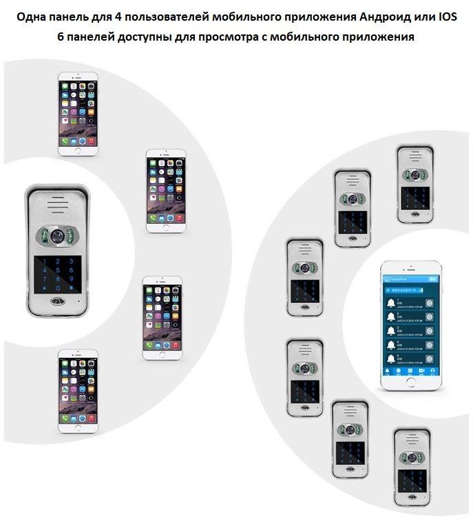 Вызывная панель видеодомофона WiFi/LAN с сенсорной кодовой панелью Артикул: DE-WTL-WF02