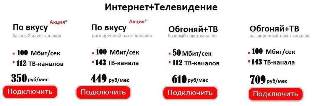 Тарифы интернет провайдера ТТК в Томск