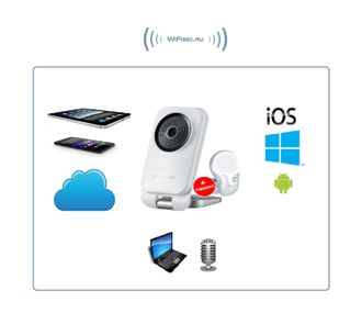 Samsung Wi-Fi видеоняня SmartCam SNH, Full HD