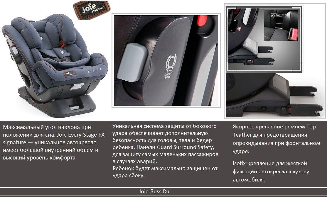 Преимущества и особенности моделей класса «Премиум» Joie flex signature