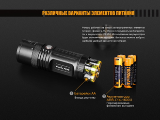 ФОНАРЬ FENIX FD45 CREE XP-L HI LED