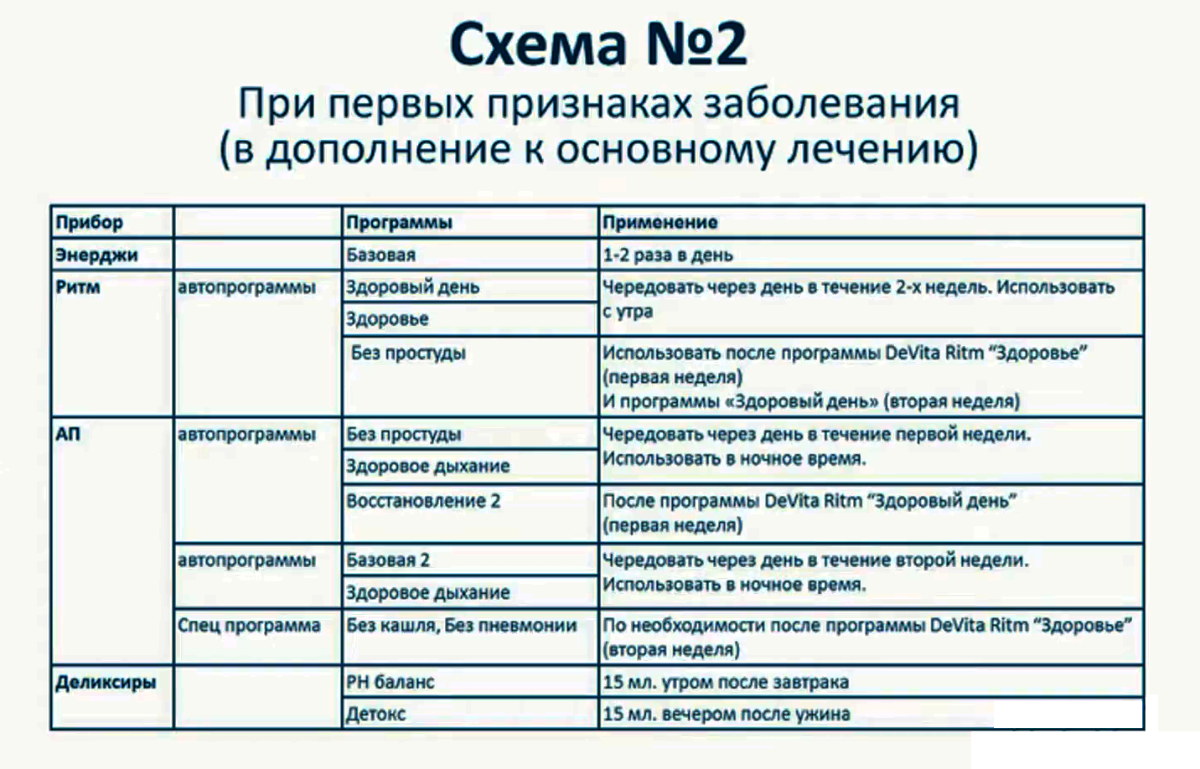 Программный комплекс СТОП КОРОНАВИРУС - Схема применения 2