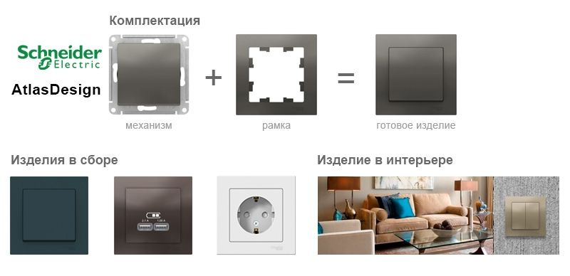 Комплектация AtlasDesign Schneider Electric