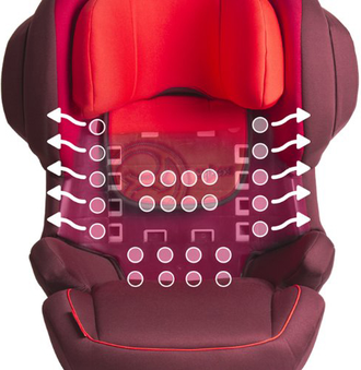 Cybex Juno 2-Fix Rumba Red