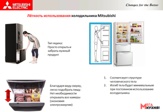 Холодильник Mitsubishi Electric MR-CXR46EN-W