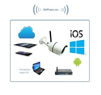 Уличная WiFi/LAN видеокамера, Full HD. 2Mp