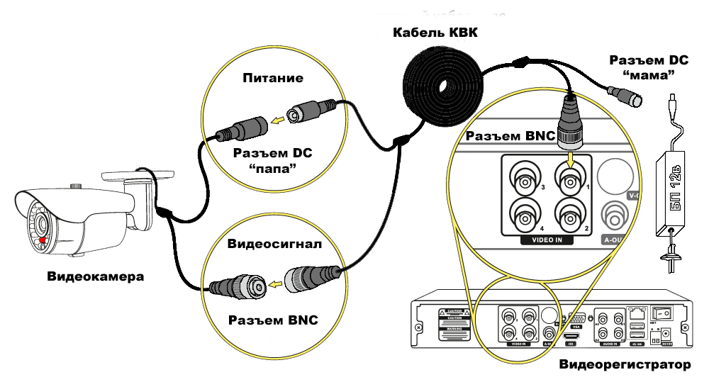 Схема подключения аналоговых видеокамер