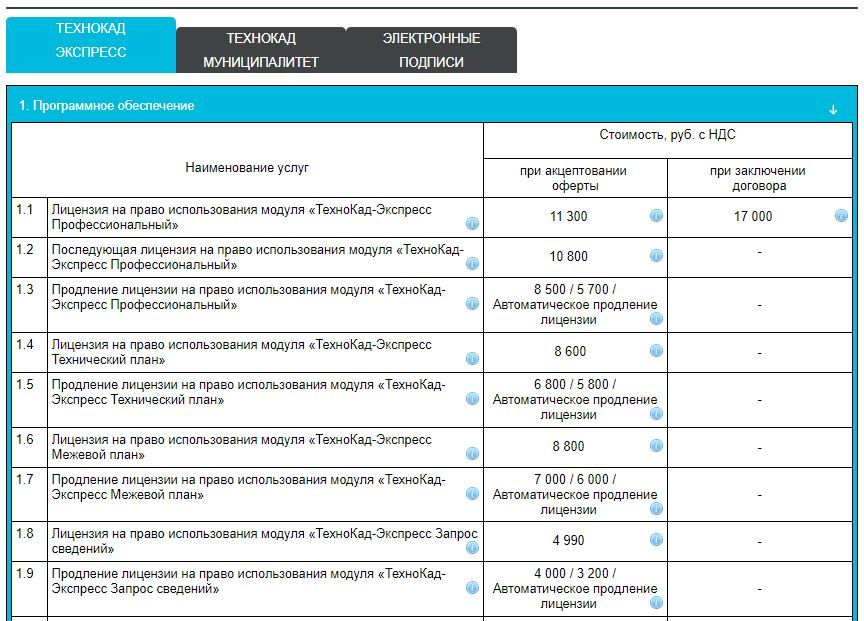 Мастер-класс компании технокад pdf.