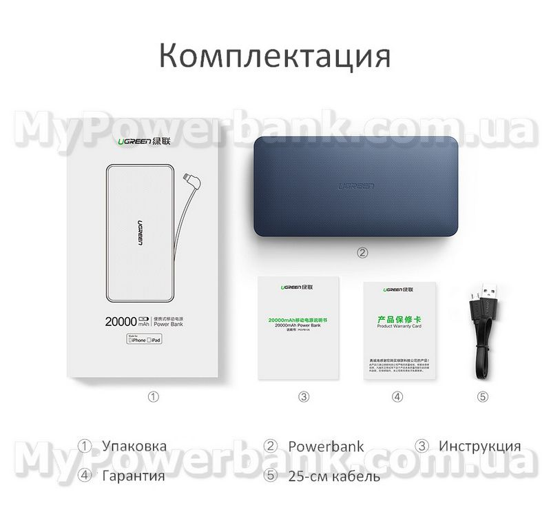 Power bank Ugreen 20000mAh MFi для iPhone - купить