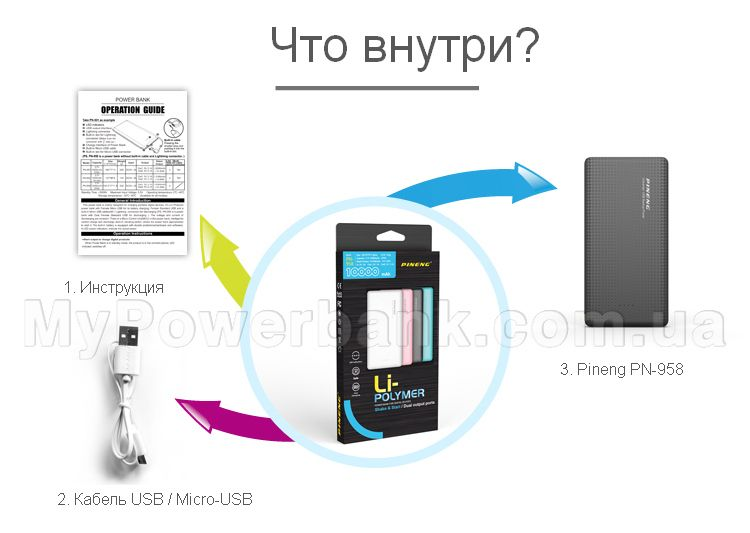 Power bank PINENG PN-958 комплектация
