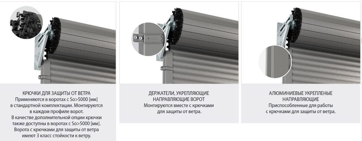 wisniowski-br-100-skladskie-vorota-dlya-proizvodstvennyh-zdanij-i-pomeshchenij-promyshlennye-rulonny
