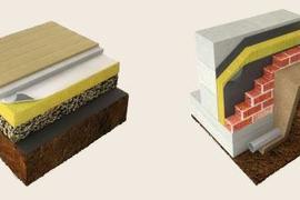 Теплоизоляция стен подвалов и цоколя