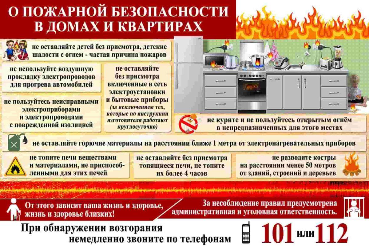 Меры противопожарной безопасности картинки