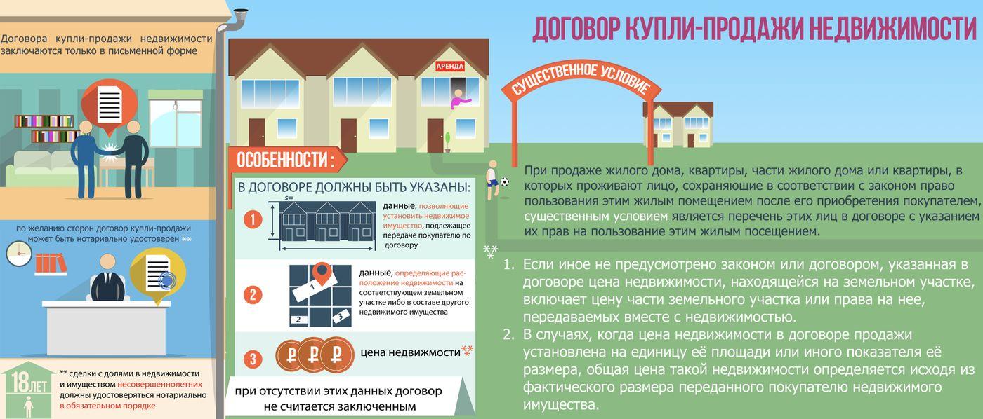 документы для договора купли продажи недвижимости