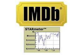 Increase your rating on IMDb