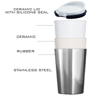Термостакан Asobu Thermo steel CS14, 400ml