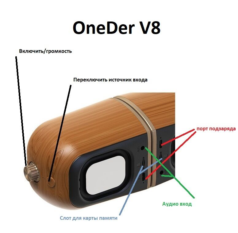 OneDer V8  - Bluetooth колонка СТЕРЕО