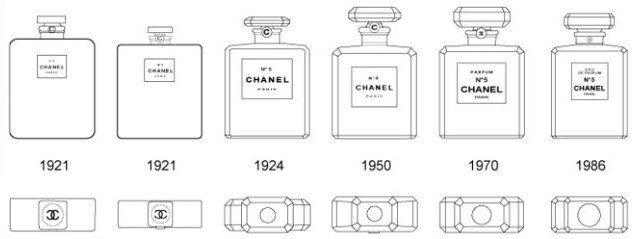 Chanel №19 (Шанель 19) духи купить парфюм винтажная парфюмерия интернет магазин винтажные духи
