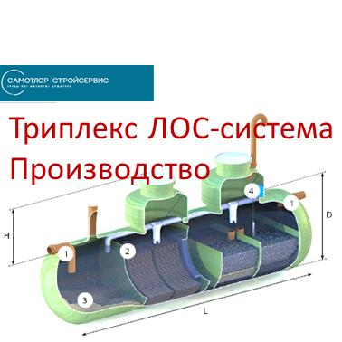 Система комплексной очистки ливневых стоков Триплекс аналог системы очистки поверхностного стока Flo
