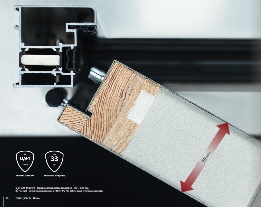 срез теплой двери WISNIOWSKI NOVA - алюминиевые металлические двери от европейского производителя