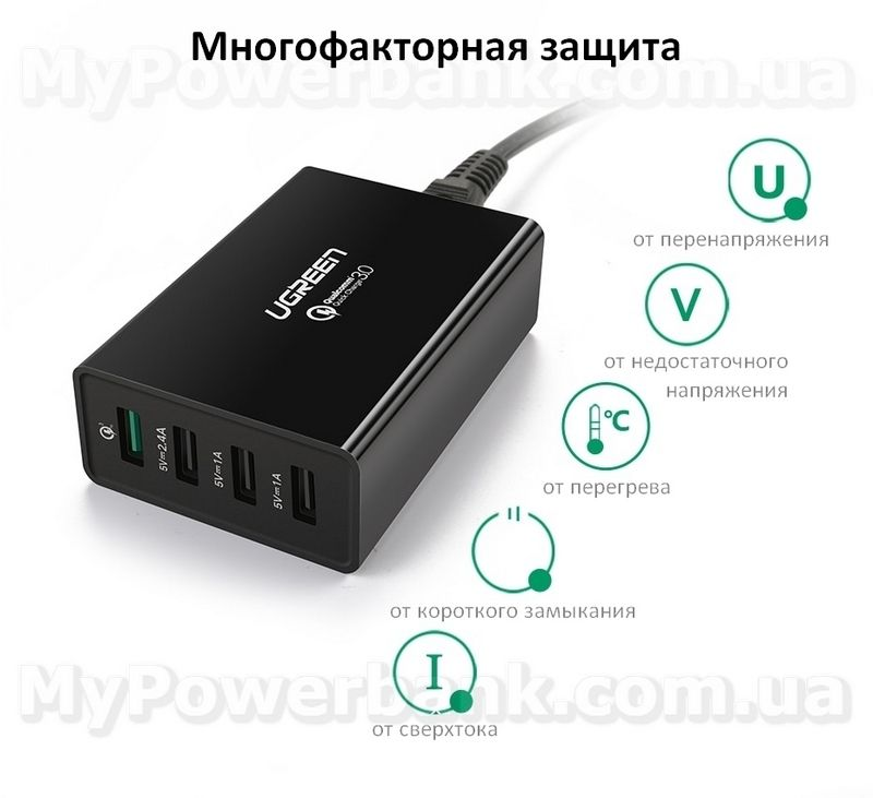 Сетевое Qualcomm QC3.0 4 USB порта